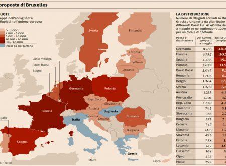 I rifugiati e le quote di accoglienza in Europa